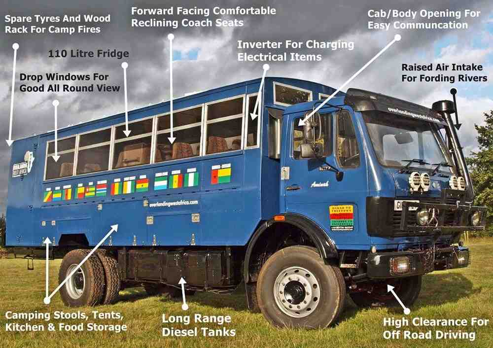 Overland-Truck-Africa-Group-Tours
